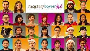 Brady Bunch Christmas Card.Ideas For Fun Office Holiday Cards Custom Video